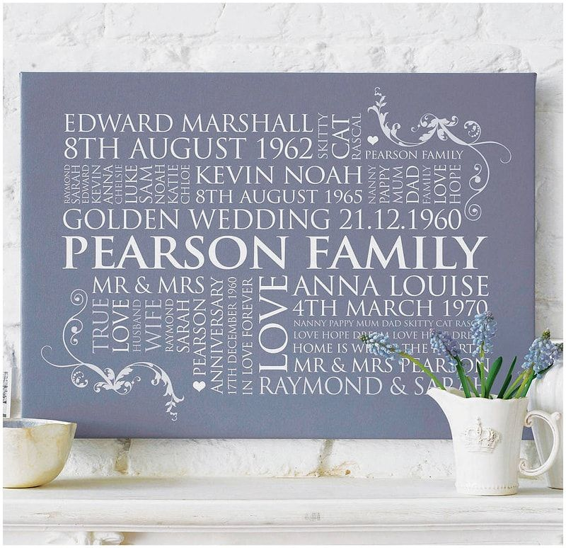 family word art print, memories word art, wedding anniversary collage, family wordart,
