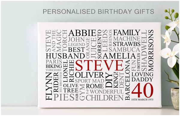 50th birthday artwork, 18th birthday word art, birth word art, 18th word,